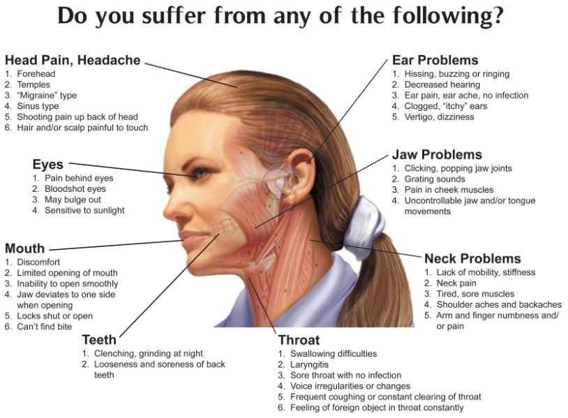 jaw-cancer-symptoms