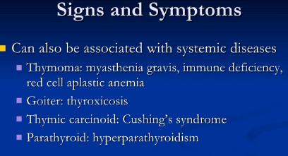 Thymoma symptoms